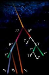 Antecedentes de los rayos cósmicos más energéticos - Observatorio Pierre  Auger